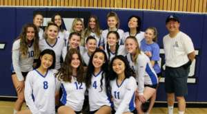 JV Girls Volleyball Claims Victory Over Campo in Season Opener